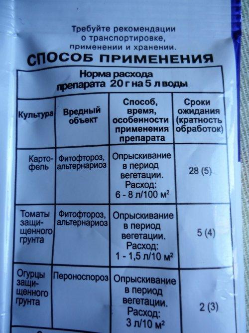милеконс инструкция по применению - фото 5