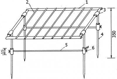 Рис. 1 Решетка для барбекю в рабочем положении