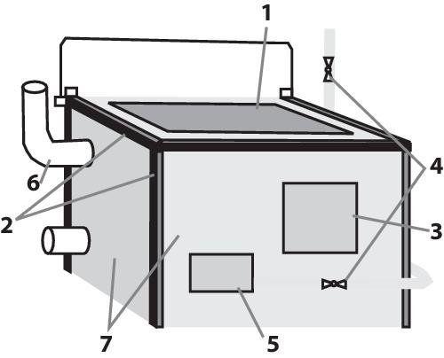 Рис. 3 Печь на газу (внешний вид)