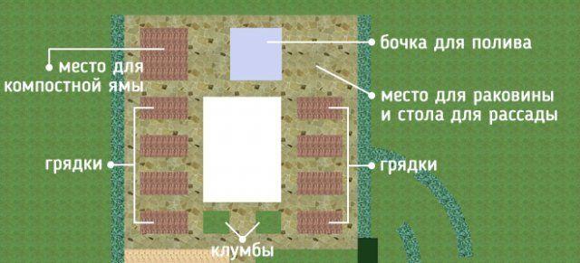 Границы зоны схема расположения фото 627