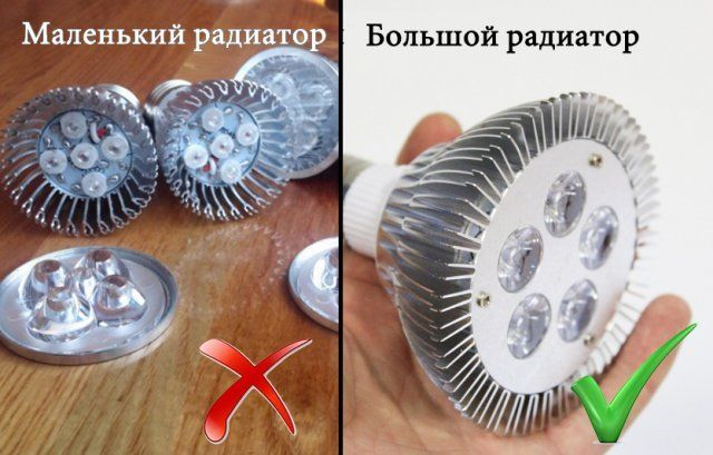 Разные радиаторы