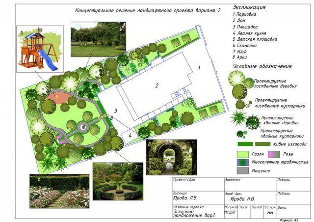 Проектная документация по ландшафтному дизайну